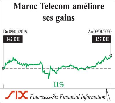 maroc-telecom-073.jpg