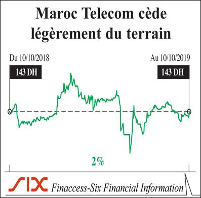 maroc_telecom_012.jpg