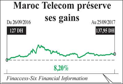maroc_telecom_013.jpg