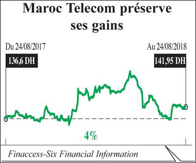 maroc_telecom_037.jpg