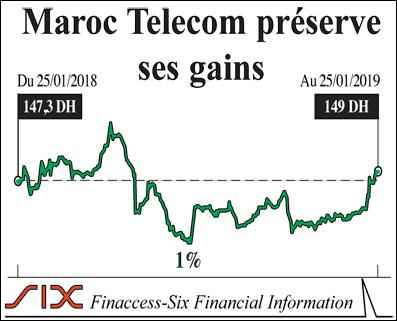 maroc_telecom_040.jpg