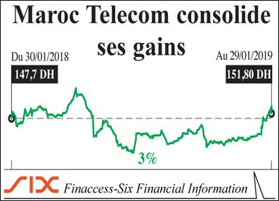 maroc_telecom_042.jpg