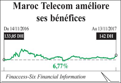 maroc_telecom_047.jpg