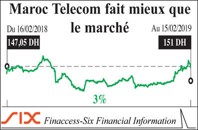 maroc_telecom_055.jpg