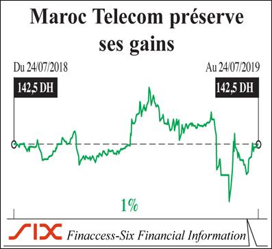 maroc_telecom_064.jpg