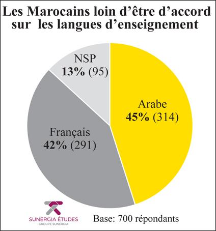 marocains_langue_nesignement_029.jpg