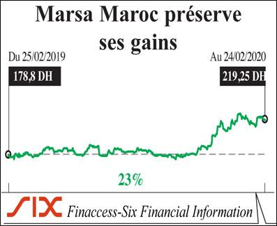 marsa-maroc-005.jpg