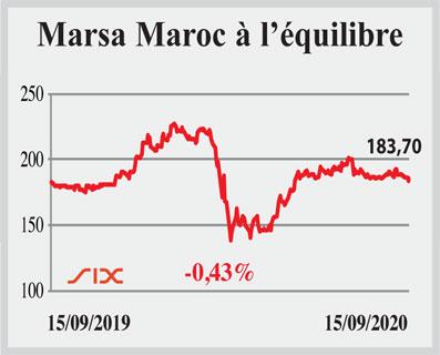 marsa-maroc-044.jpg