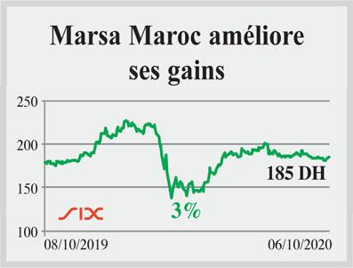 marsa-maroc-59.jpg