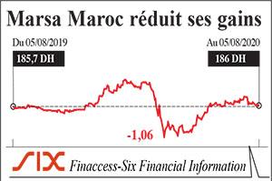 marsa_maroc_bourse.jpg