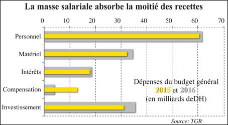 masse_salariale_budgetivore_047.jpg