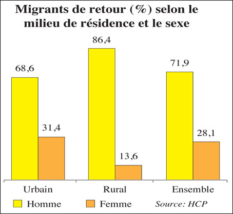 migrants-retour-069.jpg