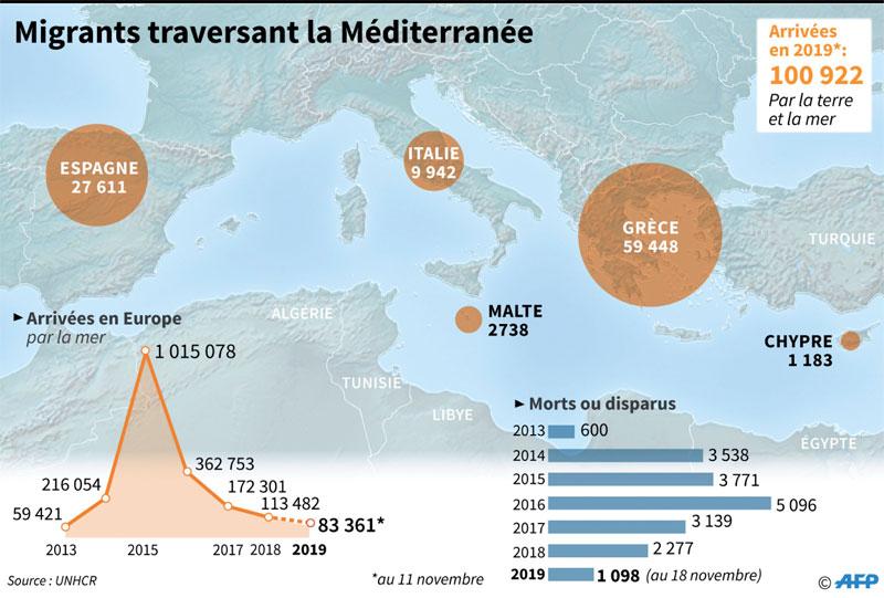 migration-mediteranee-071.jpg