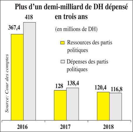 milliards-depenses-091.jpg