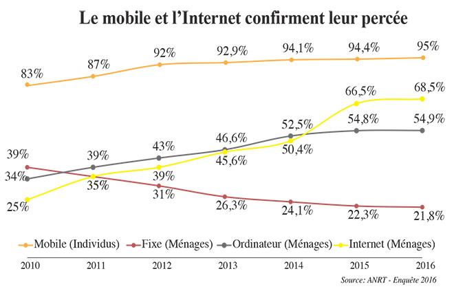 mobile_internet.jpg