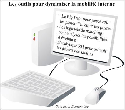 mobilite_interne_075.jpg