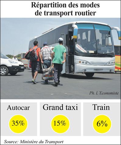 mode_de_transport_routier_045.jpg