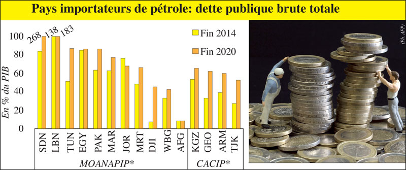 montagepays-importateurs-de-petrole-05.jpg