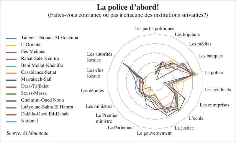mountadala-police-dabord-088.jpg