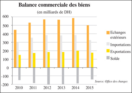 negociations_commerciales_045.jpg