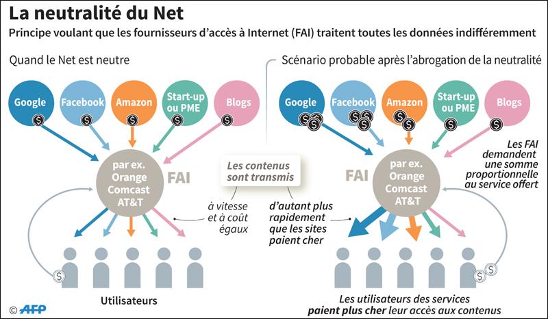 neutralite_du_net_073.jpg