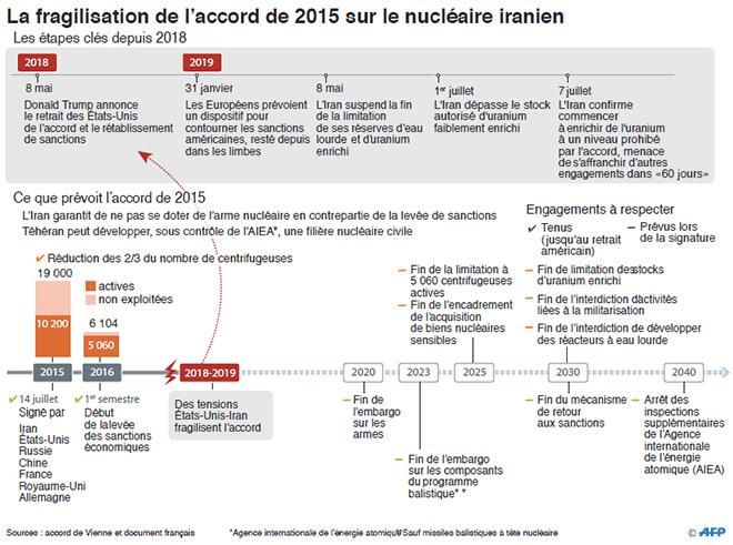 nucleaire_iranieen_5553.jpg