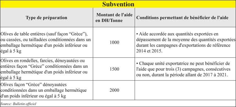 olive_de_table_subvention_083.jpg