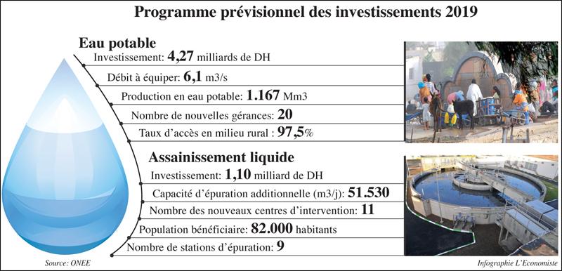 onee_investissment_044.jpg