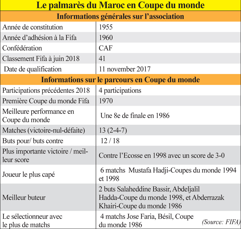 palmares_maroc_cm_094.jpg