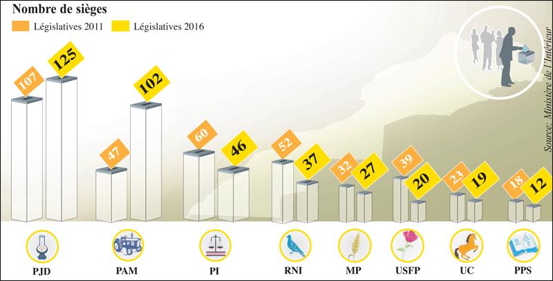 parti_politique_081.jpg