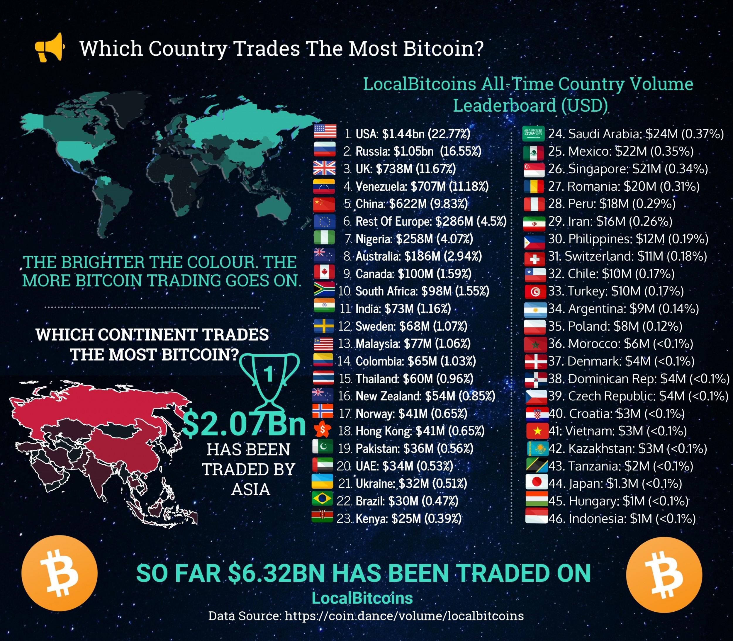 pays_qui_echangent_le_plus_en_bitcoins.jpg