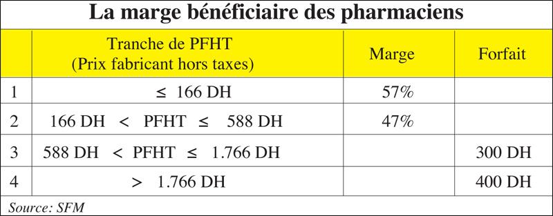 pharmaciens_085.jpg