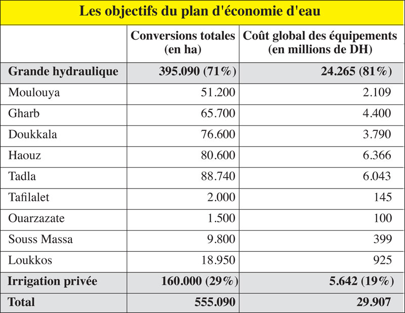 plan-deconomie-deau-078.jpg