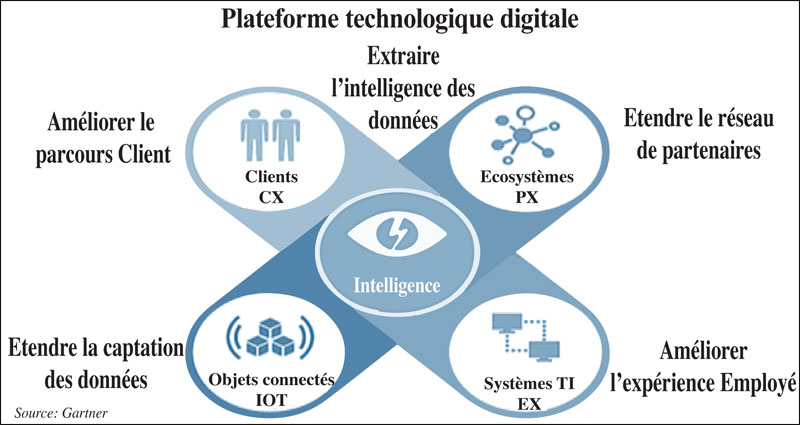 plateforme-technologique-digitale-056.jpg