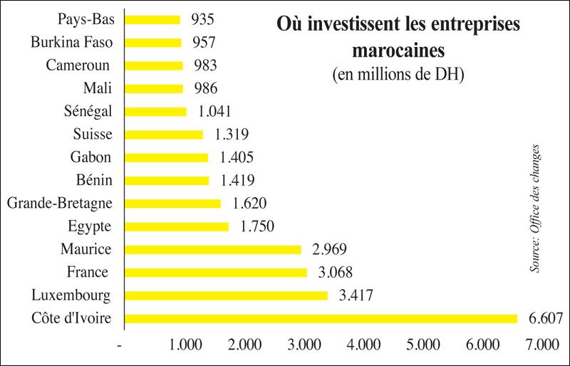 pme_investissment_015.jpg
