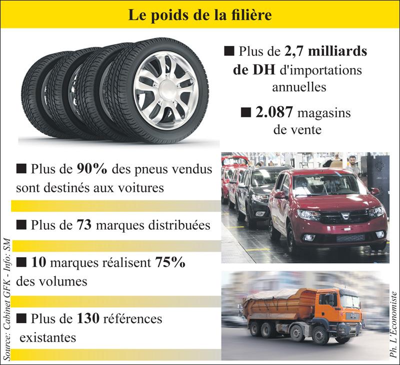 pneumatique_filiere_023.jpg