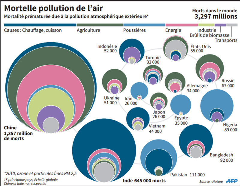 pollution_dair_4837.jpg