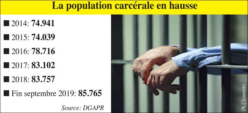 population-carcerale-032.jpg
