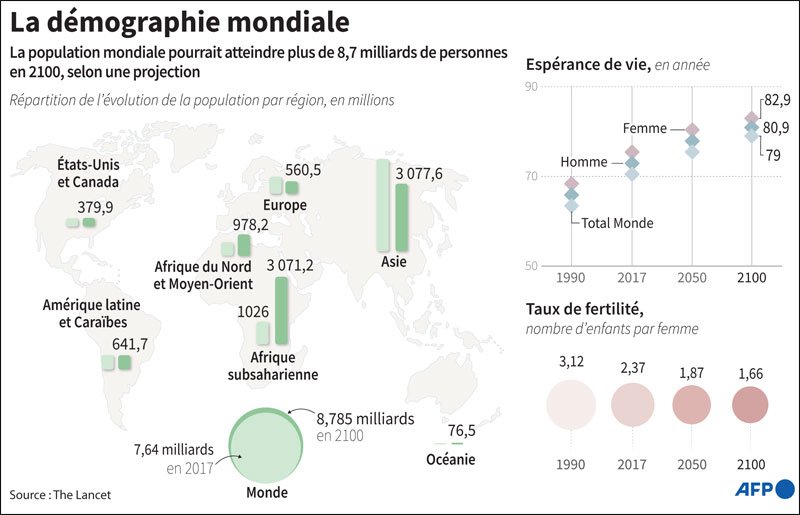 population-mondiale-08.jpg