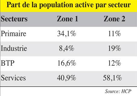 population-zone-2-083.jpg