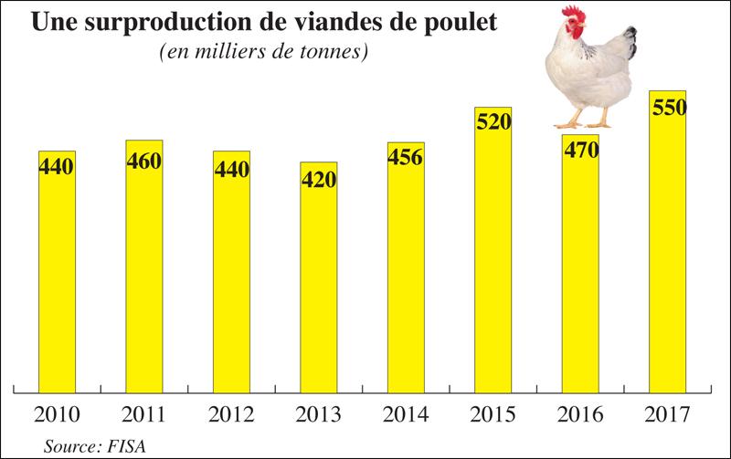 poulets_058.jpg