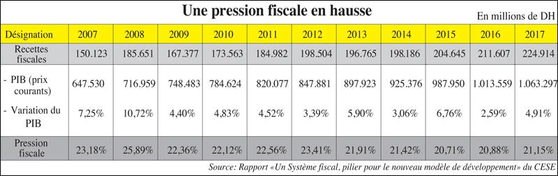 pression_fiscal091.jpg
