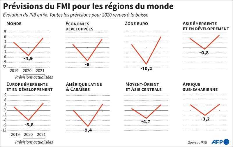 previsions-du-fmi-091.jpg