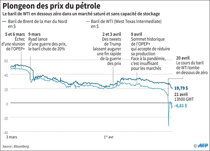 prix-du-petrole-075.jpg