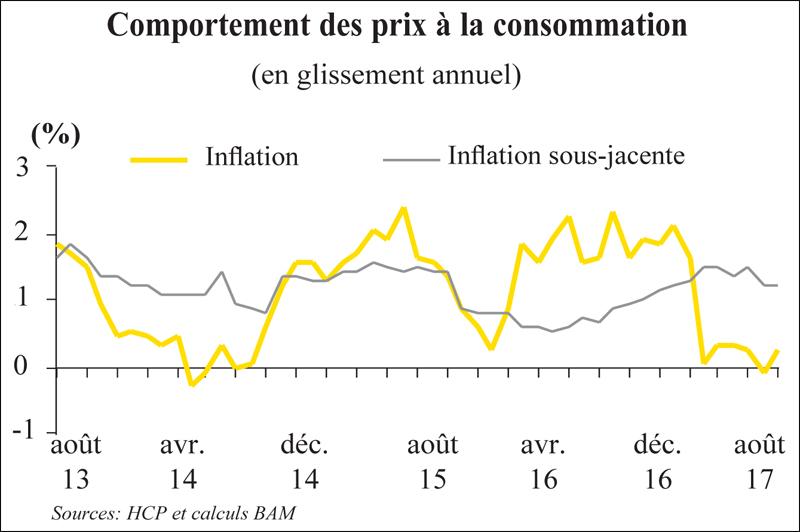 prix_consommation_017.jpg