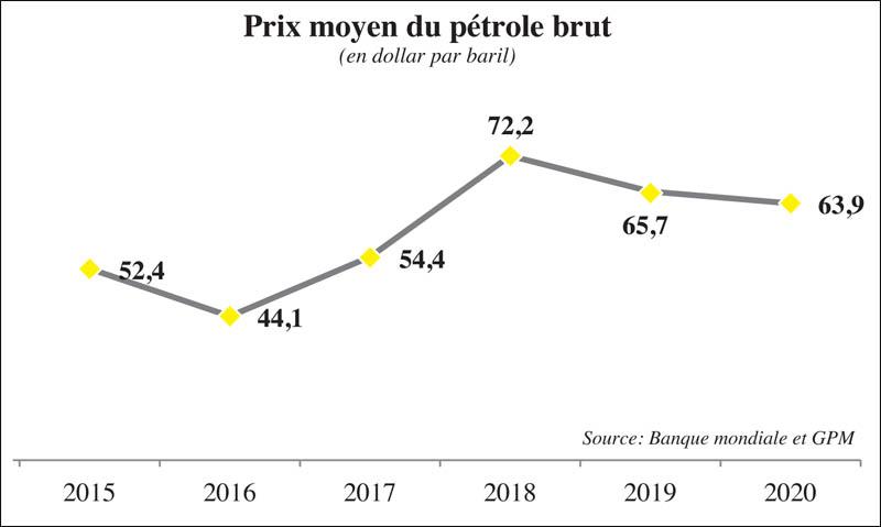 prix_petrol_019.jpg