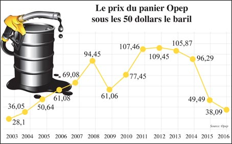 prix_petrol_053.jpg