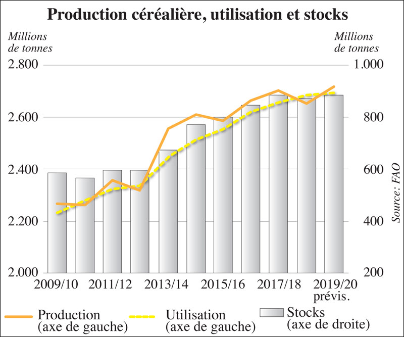 production-cerealiere-058.jpg
