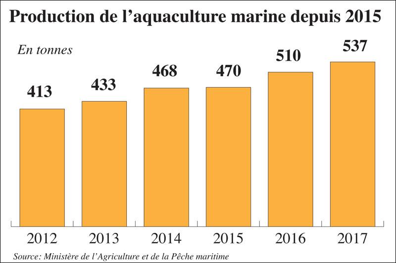 production_aquaculture_020.jpg