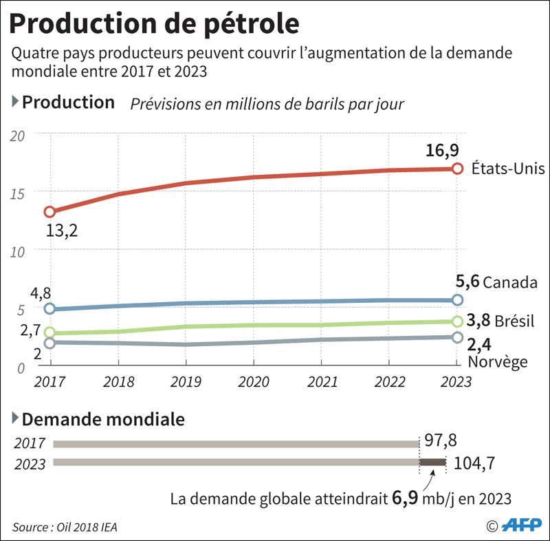 production_mondiale_petrole_075.jpg